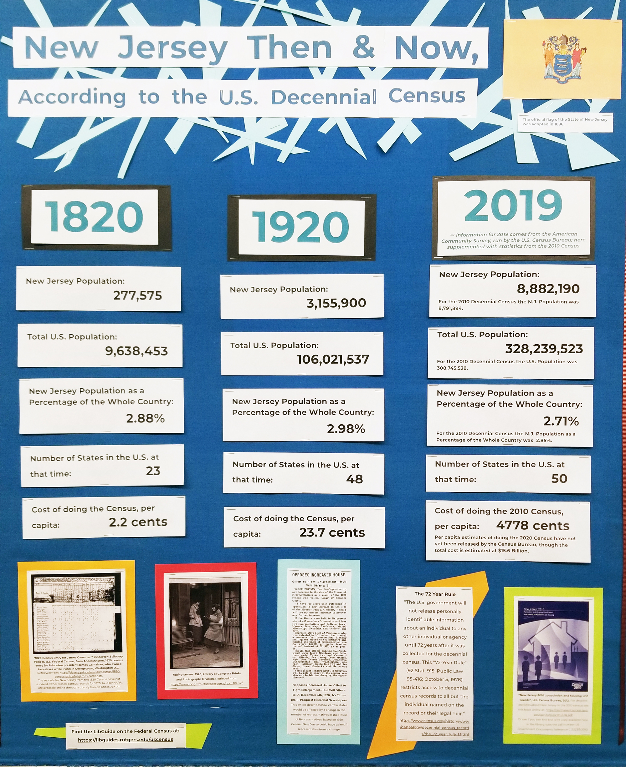 Bulletin board section on New Jersey in 1820, 1920, and 2019