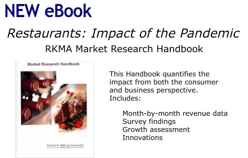 Restaurants: Impact of the Pandemic eBook