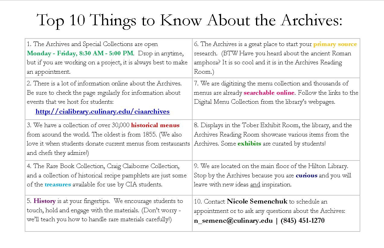 Top 10 Things to Know About the Archives