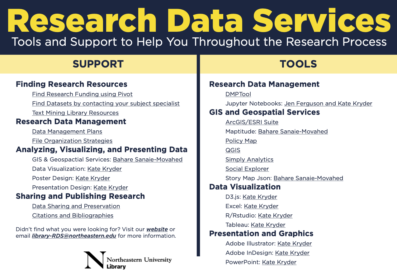 Brochure of data services support and tools