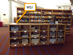Location of the Wall Street Journal on shelves in the library.