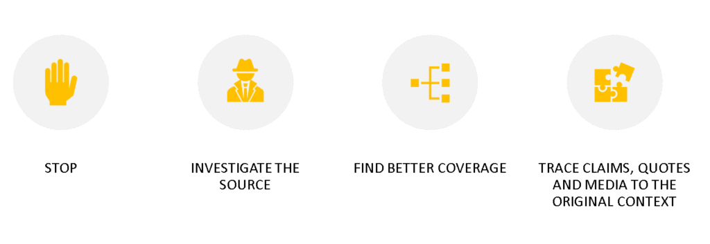 Stop, Investigate the Source, Find Better Coverage, Trace claims back to original context