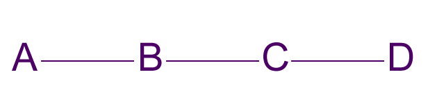 Example of straight line in research