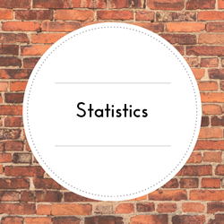 Go to Statistics page.