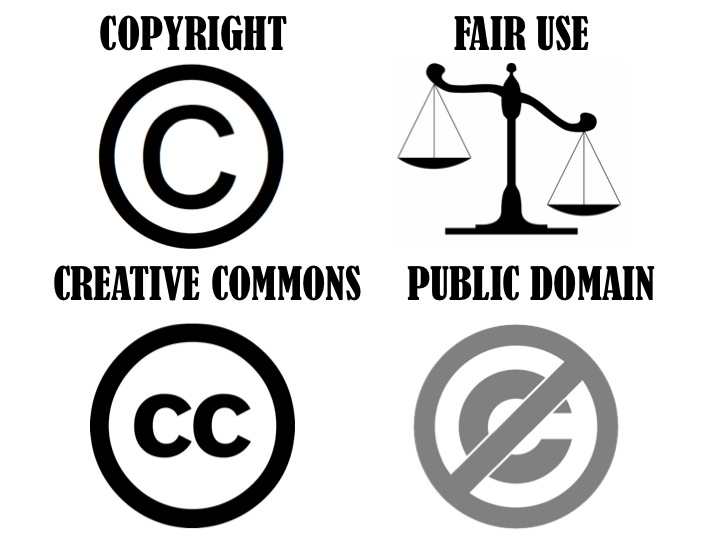 Copyright-related Icons