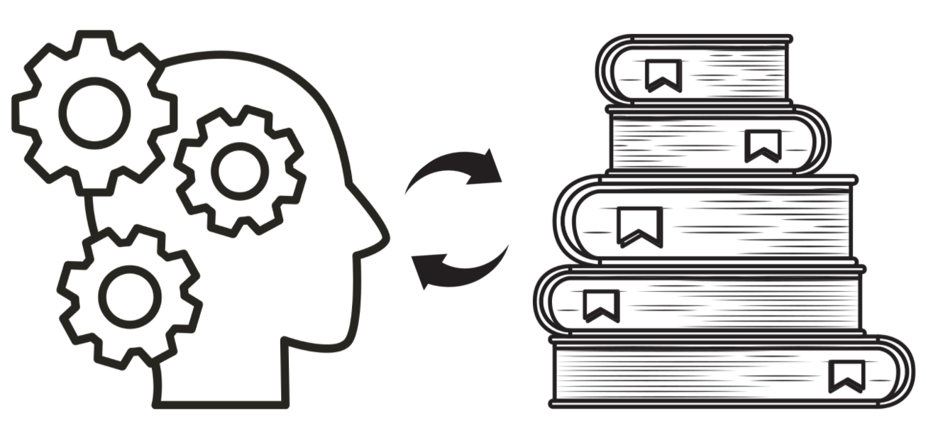 Cartoon images of a head with gears in the brain cavity, next to a pile of books, with a cycle of arrows connected the two.