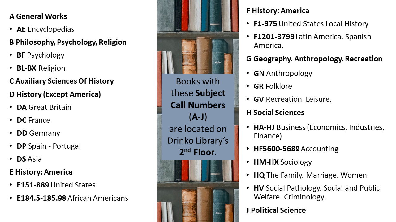 LC Call Number Outline, A- J (Books with these subject call numbers are located on the 2nd floor of Drinko Library): A: General Works; AE: Encyclopedias; B: Philosophy. Psychology. Religion; BF: Psychology; BL-BX: Religion; C: Auxiliary Sciences Of History; D: History (Except America); DA: Great Britain; DC: France; DD: Germany; DP: Spain - Portugal; DS: Asia; E: History: America; E151-889: United States; E184.5-185.98: African Americans; F: History: America; F1-975: United States Local History; F1201-3799: Latin America. Spanish America; G: Geography. Anthropology. Recreation; GN: Anthropology; GR: Folklore; GV: Recreation. Leisure; H: Social Sciences; HA-HJ: Business (Economics, Industries, Finance); HF5600-5689: Accounting; HM-HX: Sociology; HQ: The Family. Marriage. Women; HV: Social Pathology. Social and Public Welfare. Criminology; J: Political Science.