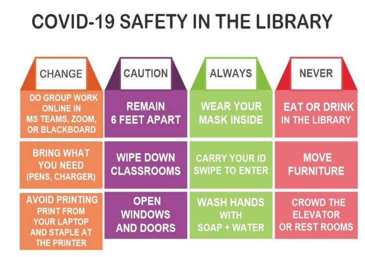 Covid-19 Safety in the Library for students
