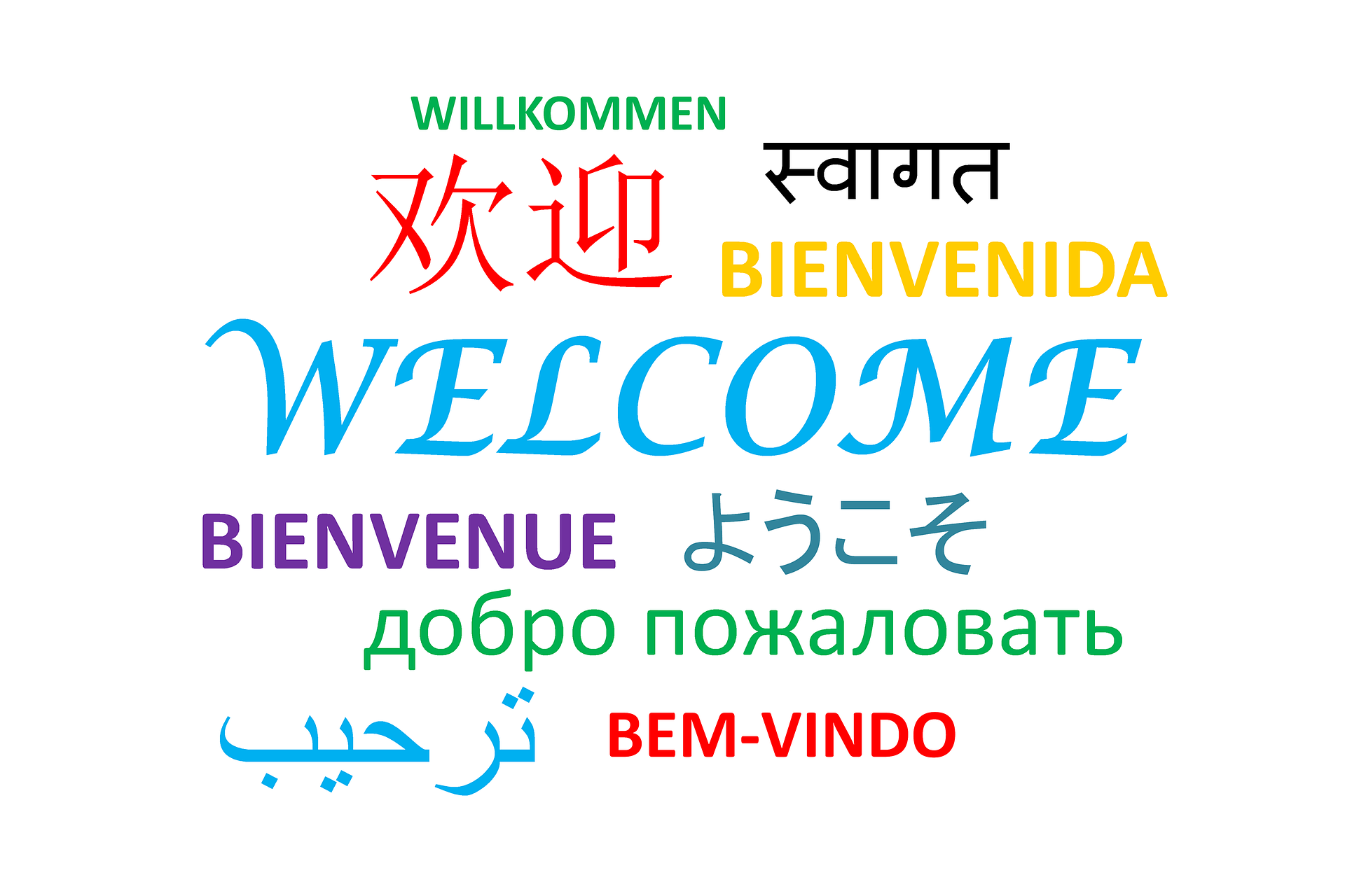 The word Welcome in many languages
