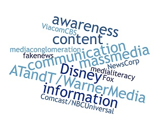 Word Cloud for Critical Media Literacy