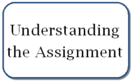 Understanding the Assignment Tutorial Video
