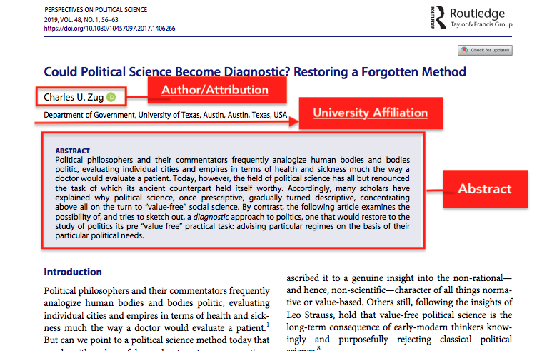 Screenshot of a journal article that highlights the components of how to identify a journal article. The Author, Affiliation, and Abstract are highlighted.