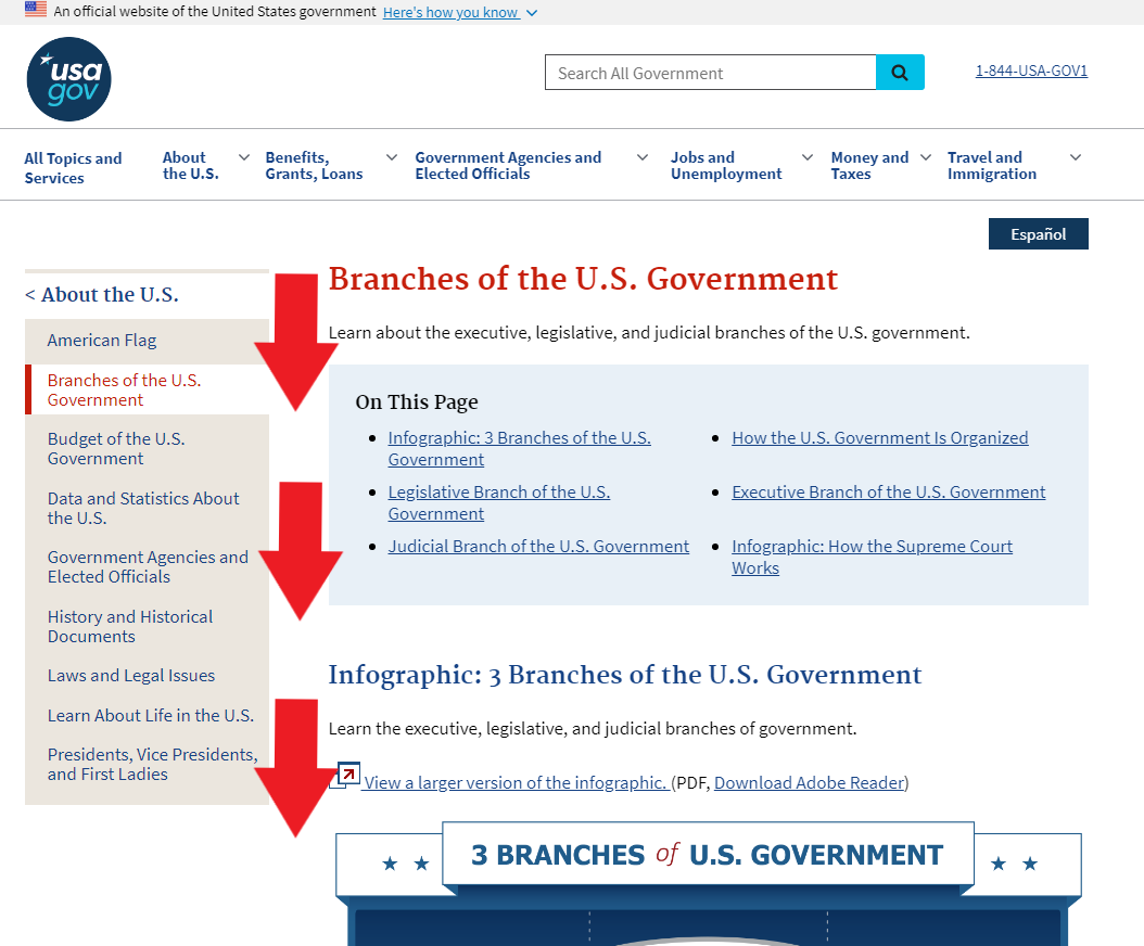 Images shows user the homepage of usa.gov/branches-of-government