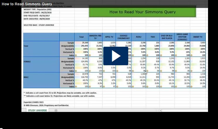 how to read simmons insight results