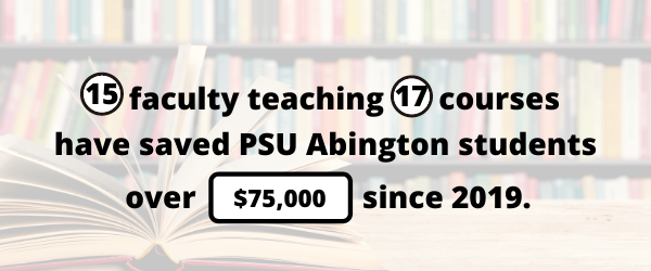 Image reads 15 faculty teaching 17 courses have saved PSU Abington students over $75,000 since 2019