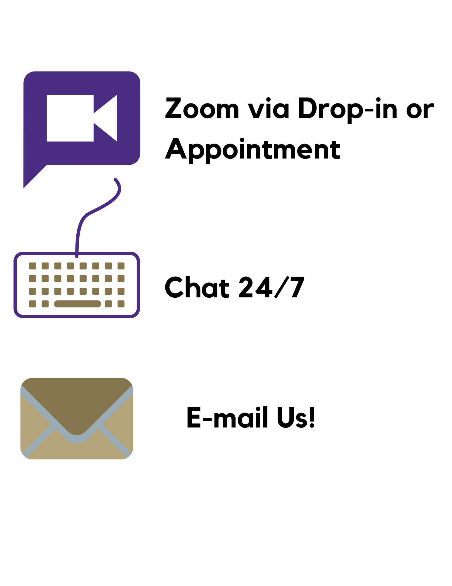 Images representing chat, email, and video teleconference.