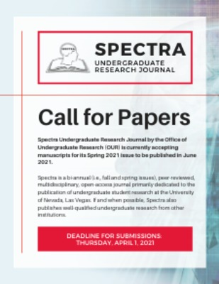Spectra Undergraduate Research Journal Image of text calling for papers