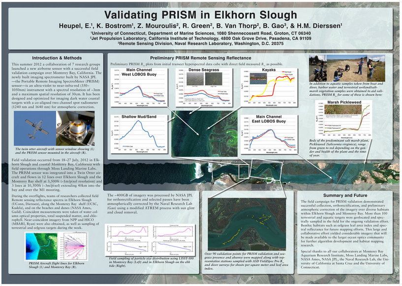 Poster: Validating PRISM in Elkhorn Slough
