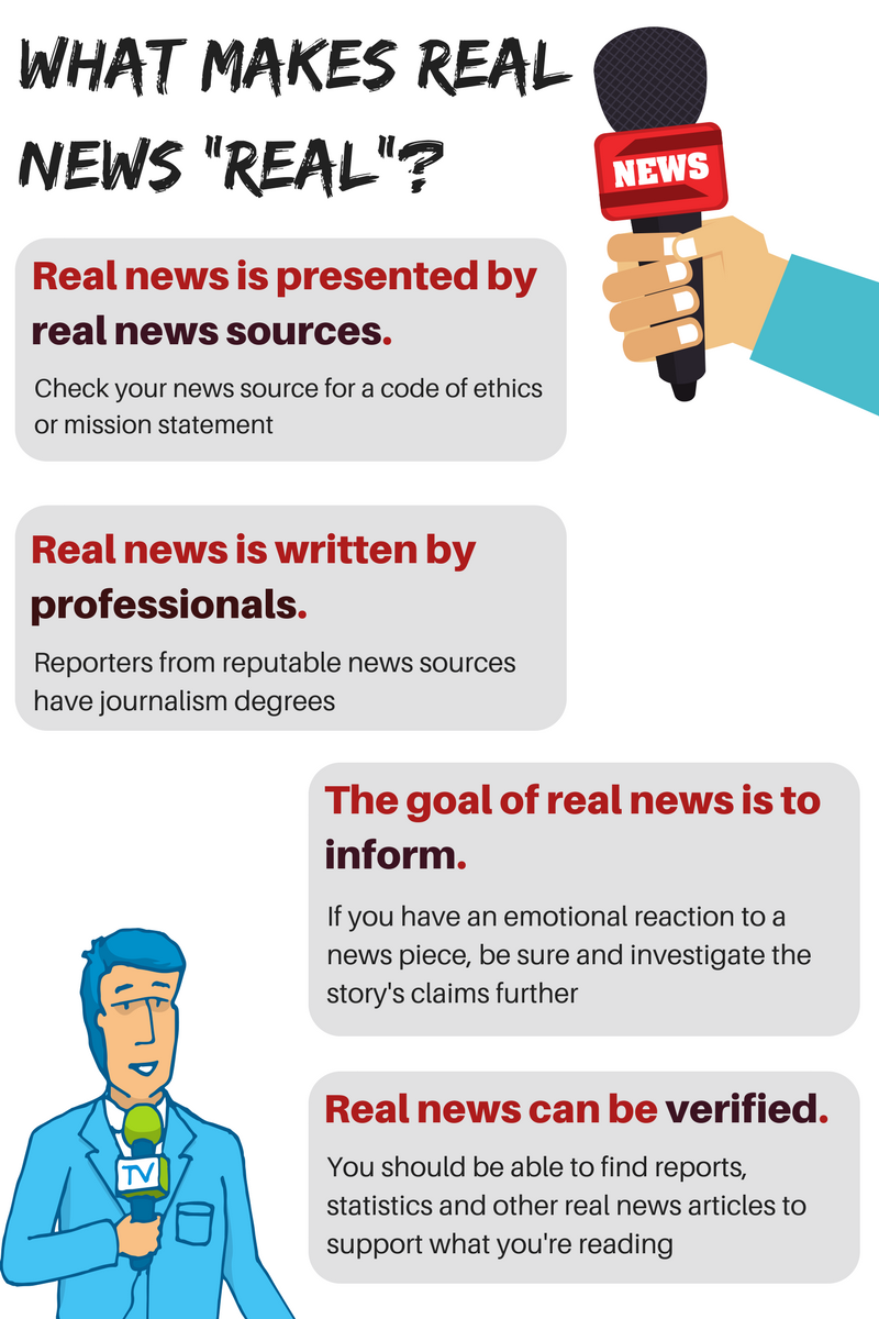 What makes real news real?