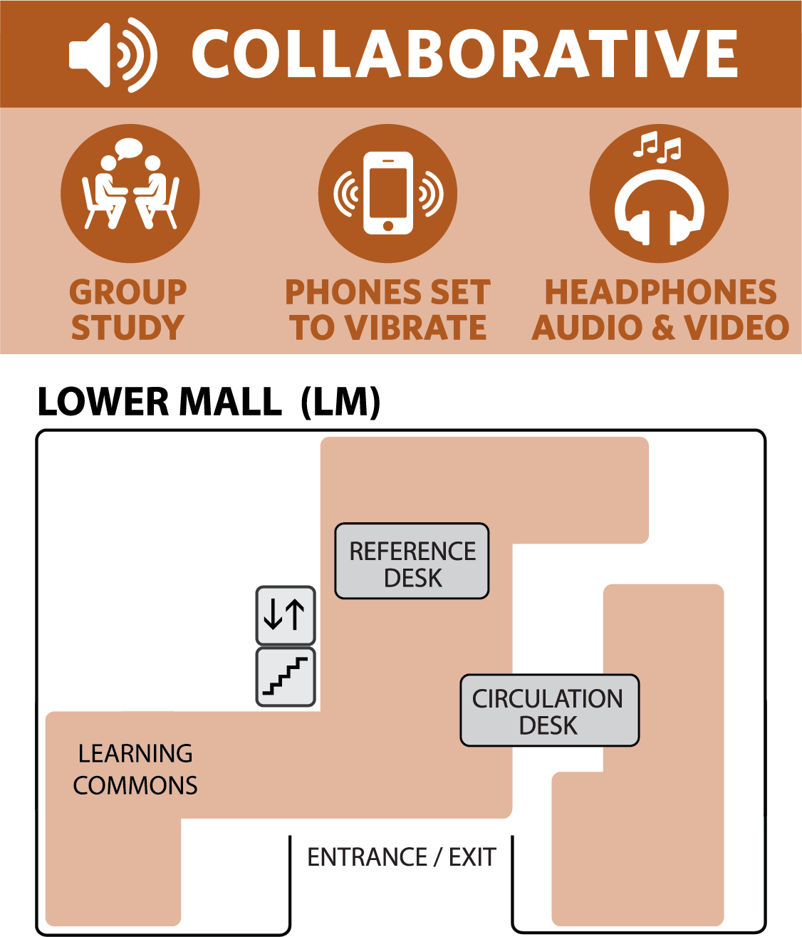 collaborative study map of lower mall