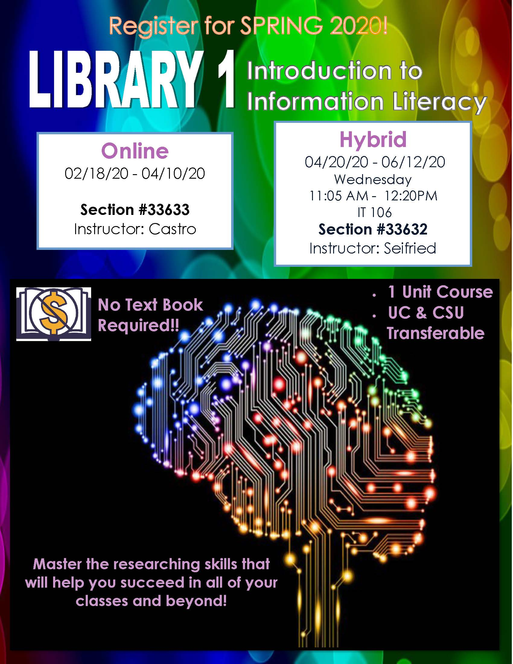 Flyer for LIB 1 Classes offered in Spring