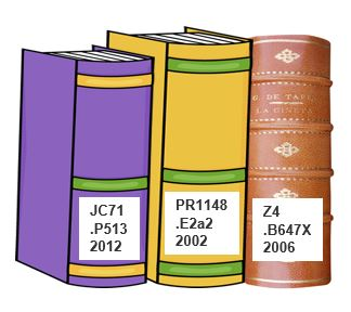 An image of book spines displaying call numbers, i.e.: JC71 .P513 2012