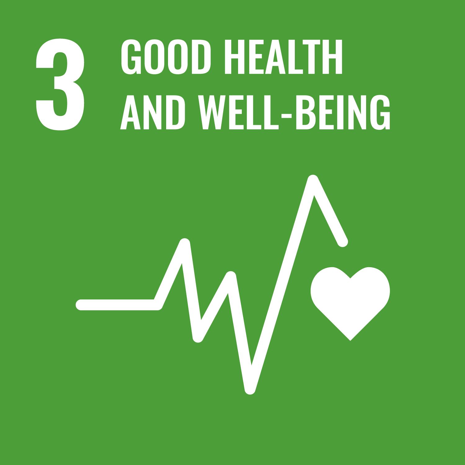 SDG #3 Good Health and Well Being
