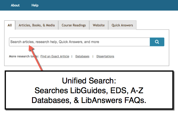 Walden University Unified Search