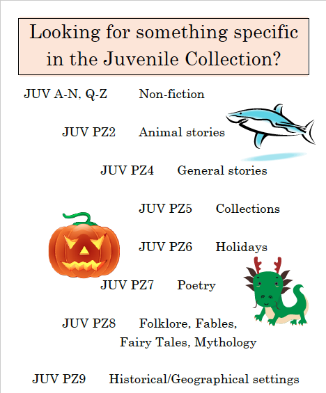 list of library call numbers for different subcategories of children's books