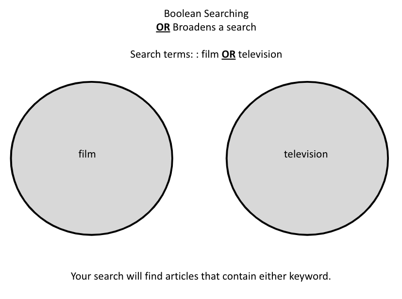 Boolean Logic - searching using OR