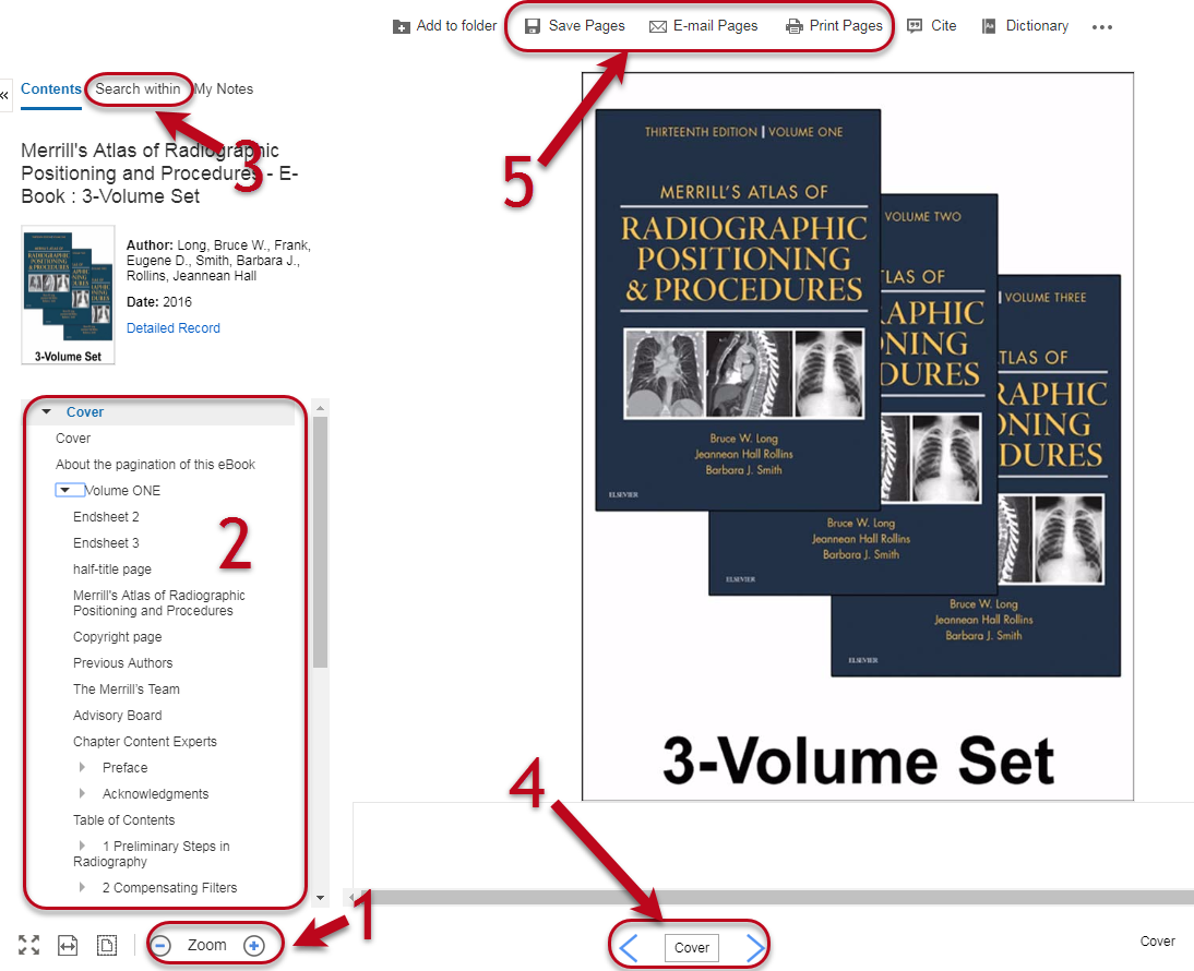 first zoom in or out to your comfort level (1), and you can use the table of contents (2) to find a chapter that interests you or search with the book (3) for a specific term. Once you find something useful, use the arrows (4) to navigate page by page, and you can print, save, or email (5) a limited number of pages from the book.