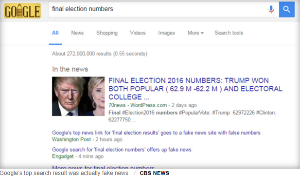 "Screenshot of Google search for ""final election numbers"" taken at the time of the 2016 US election."