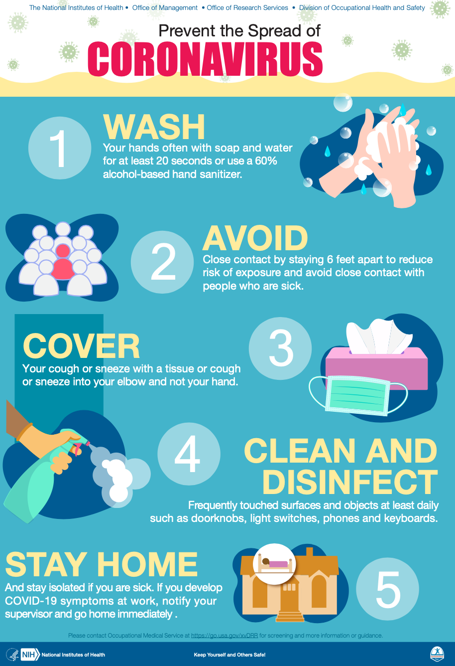 Prevent spread of COVID  by washing hands, staying 6 feet apart, wearing a face mask, disinfecting commonly touched surfaces and staying home when sick