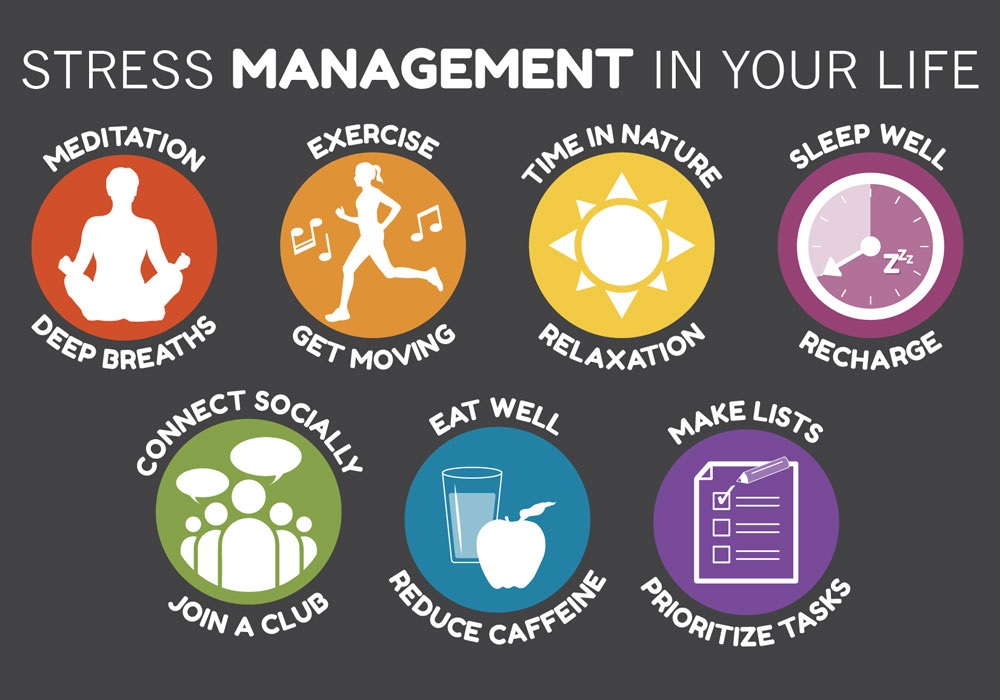 tips for stress management in your life