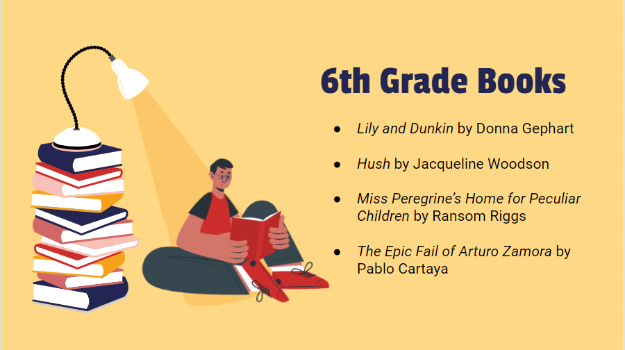4 book titles: Lily and Dunkin, Hush, Miss Peregrine's Home for Peculiar children, The Epic Fail of Arturo Zamora