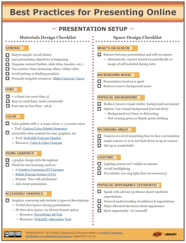 Best Practices for Presenting Online checklist