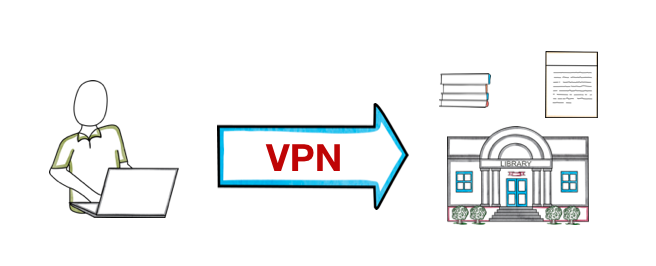 users using the VPN to access library resources