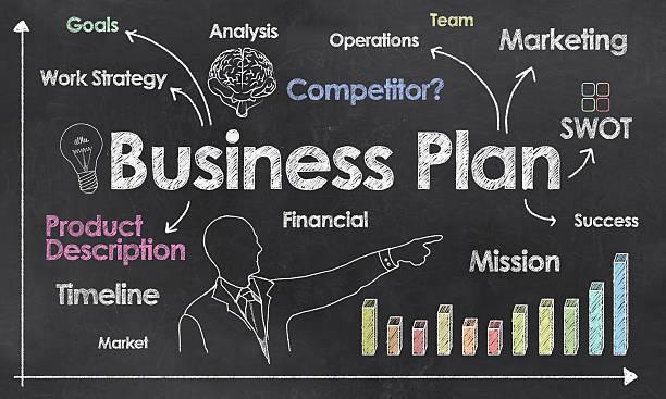 Business Plan Chalkboard Outline