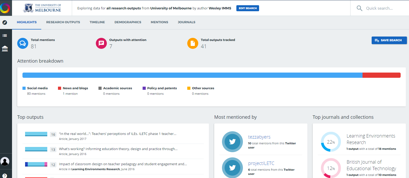 Altmetric for Institutions summary screen of tracked search results