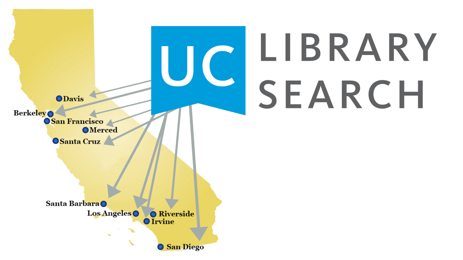 UC Library Search state of California logo