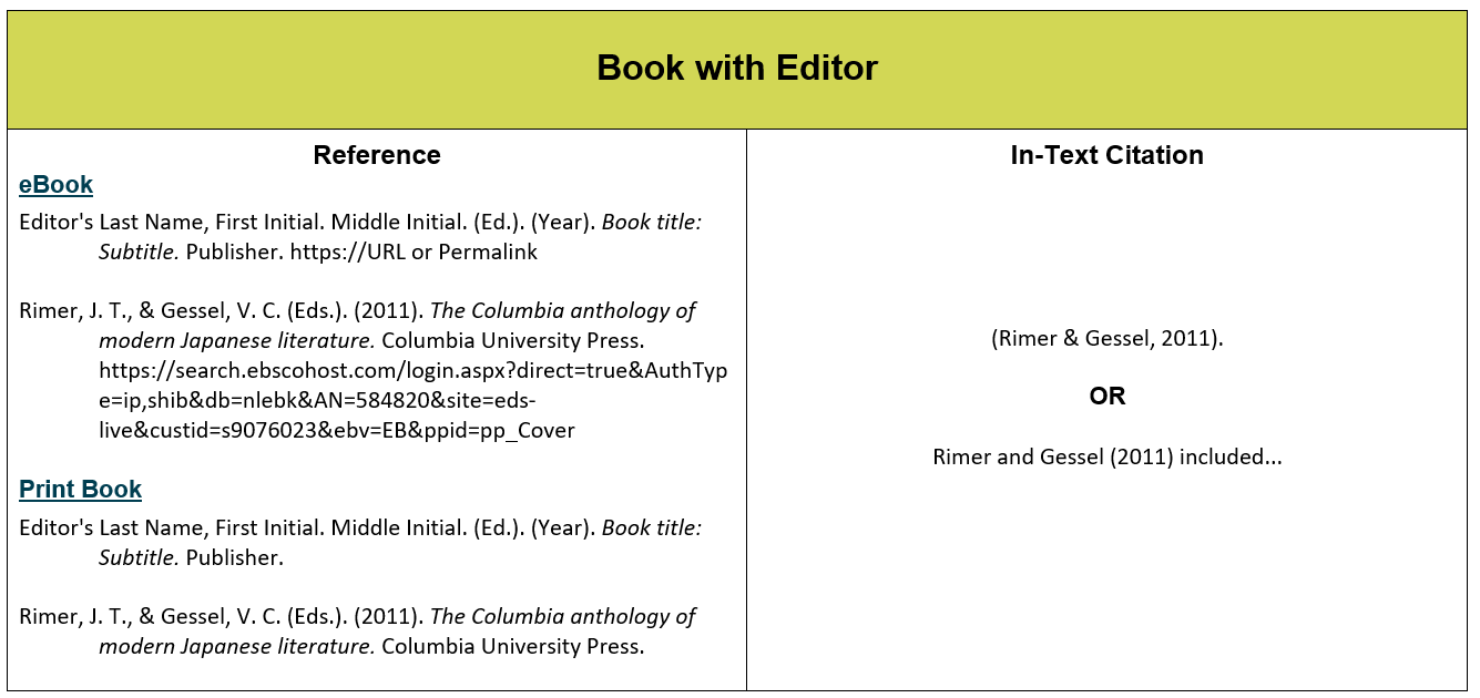 How to reference books