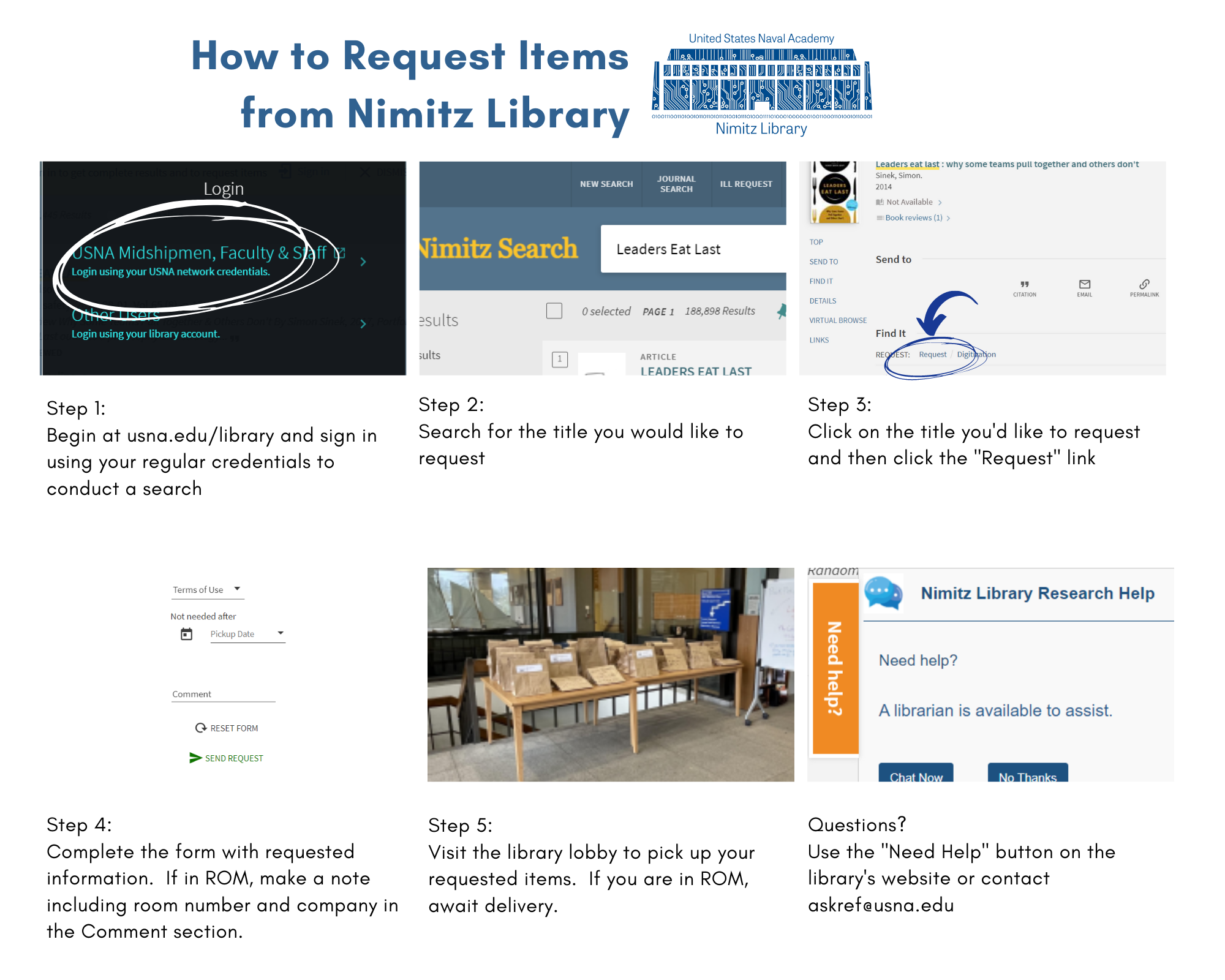 Procedure for requesting items