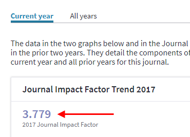 screenshot of journal impact factor location on top of screen