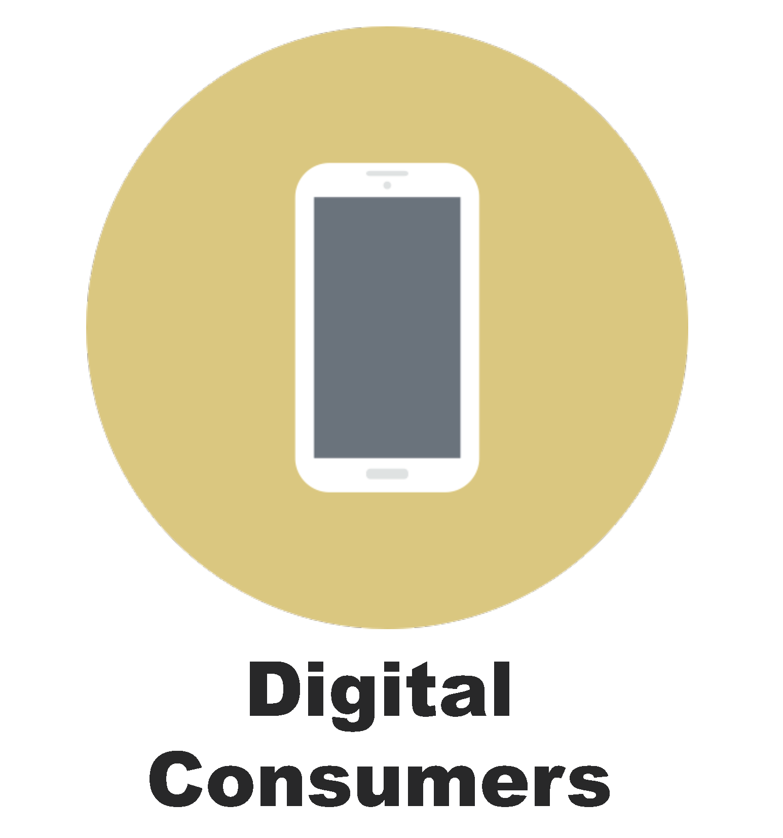 Digital consumers link