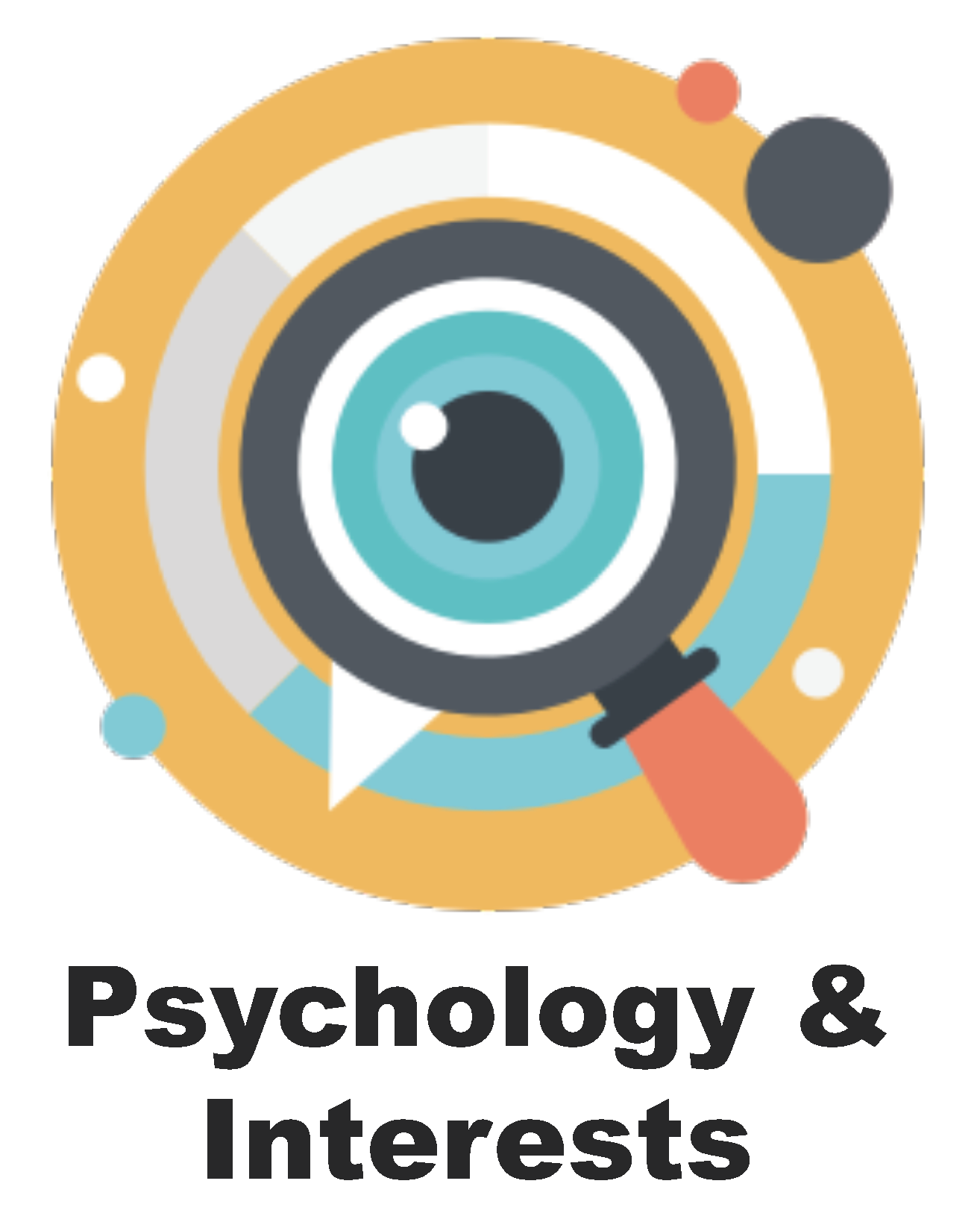 Psychology and interests link