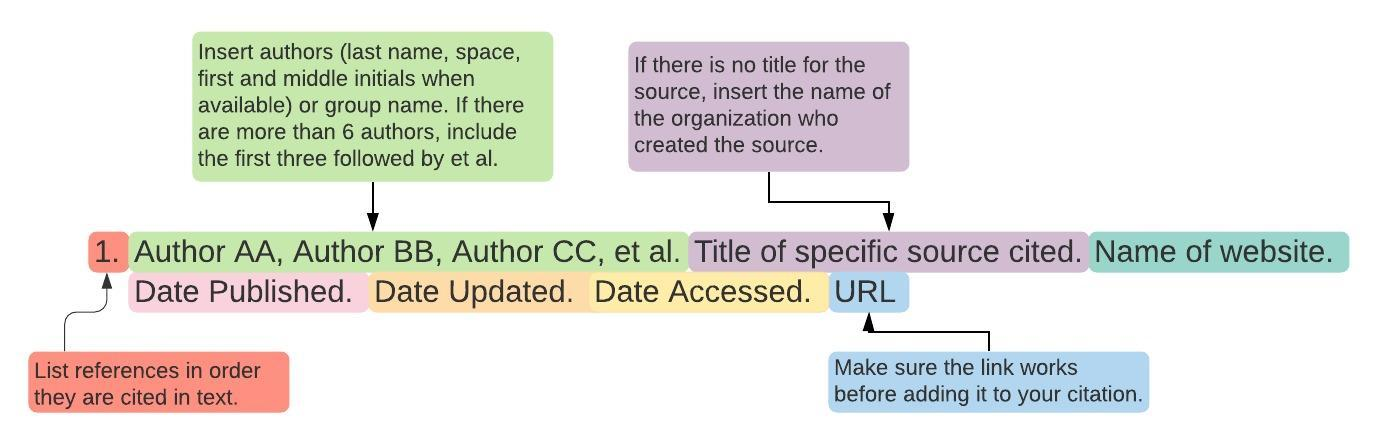 How to cite websites AMA 11 style