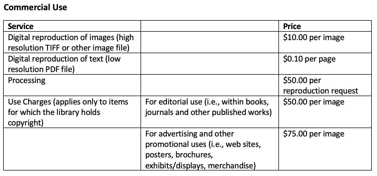 Image of Archives Commercial Use table from Library Charges Policy. Information available in accessible format below.