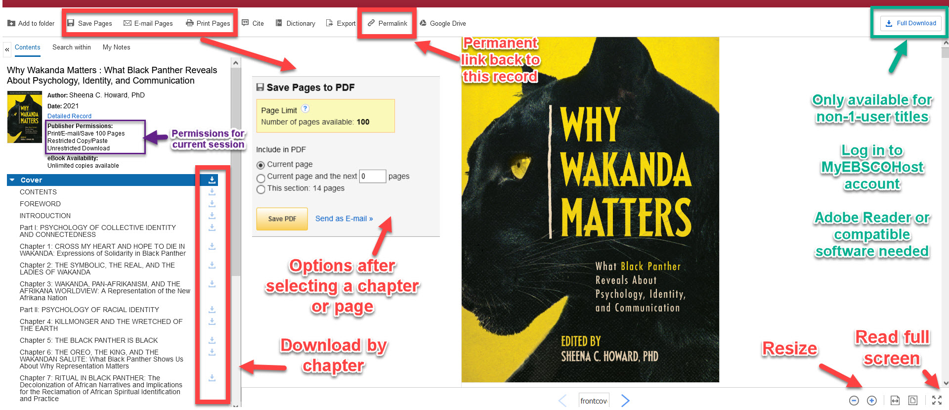 """View of the ebook Why Wakanda Matters: What Black Panther Reveals about Psychology, Identity, and Communication by Sheena C. Howard. A small image of the cover and author, title publisher permissions are in the upper lefthand corner. Underneath these down the left is the table of contents with arrows after each chapter indicating that these can be downloaded separately. These are highlighted in a red box, with an arrow pointing them, whose box says """"Download by Chapter."""" The rest of the screen displays the ebook. The cover of the book is displayed. Along the top menu, Save Pages, Email Pages, and Print pages are boxed in red and point to a pop-up box that gives options for download and saving. A text box with an arrow indicates that these are """"options after selecting a chapter or page."""" The permalink menu option is also boxed in red, with a text explaining that this is a """"permanent link back to this record."""" In the lower right hand side of the screen  the plus and minus buttons have an arrow pointing to them indicating """"Resize,"""" where to the right is an arrow pointing to the icon for Read Full Screen, which is four arrows pointing out from the center of a square. At the very top right, the full download button is boxed in green, with notes indicating that this option is only available for non-1-user titles, that log in to MyEBSCOHost is required, and that Adobe Reader or compatible software is needed."""