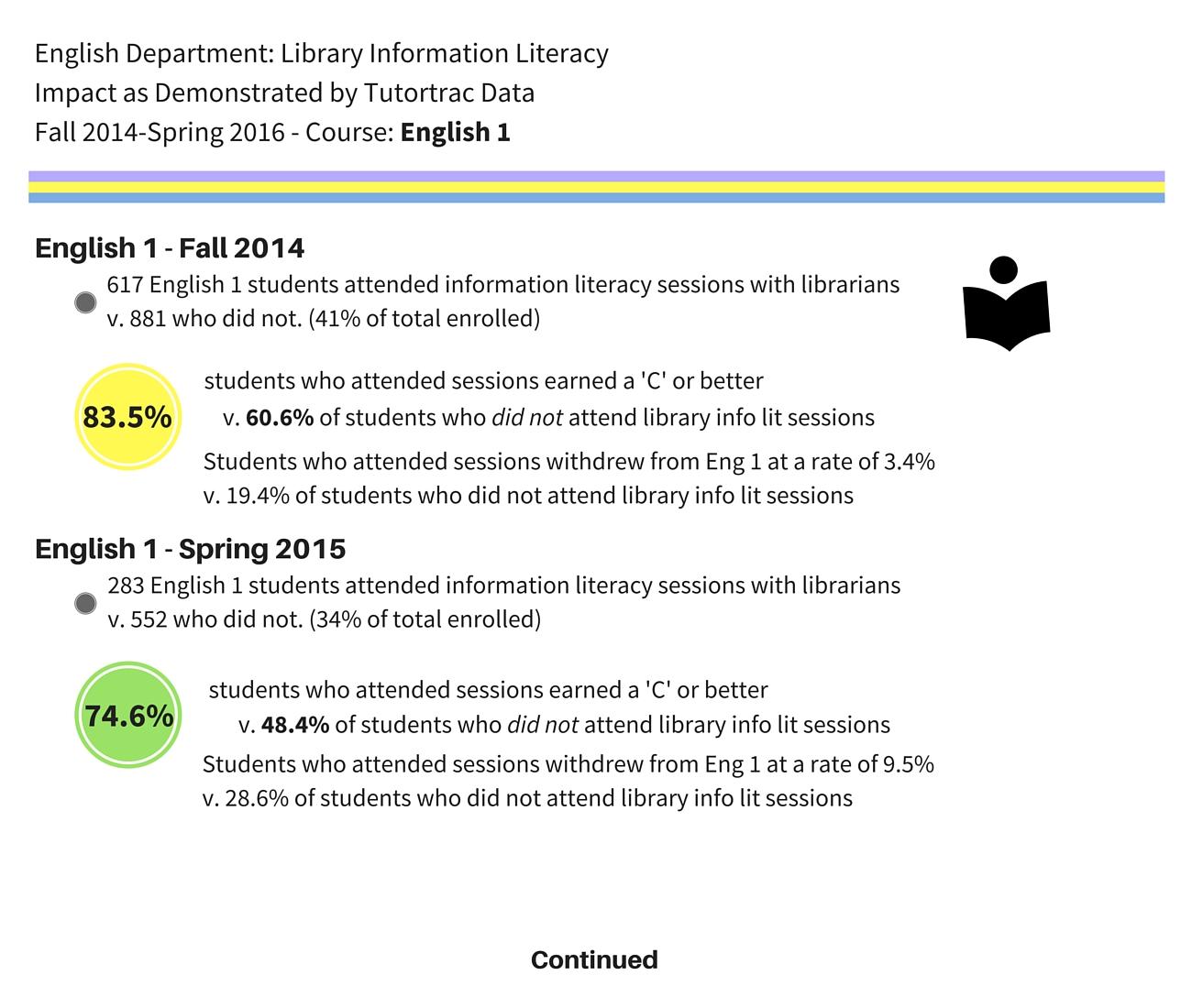 Image Data Summary English 1