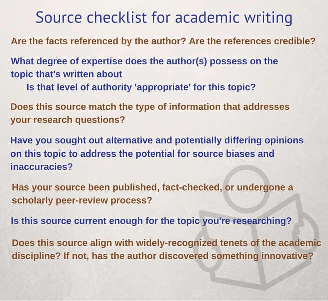 Image: Source checklist for academic writing